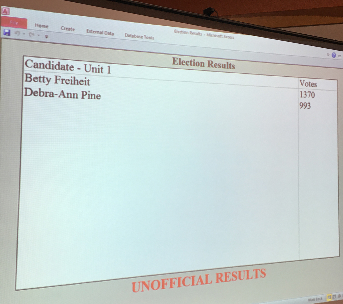 Special Advisory Election Results 110719